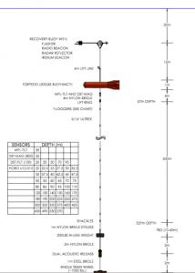 thermistor-array