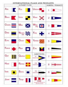 360px-ics-flags